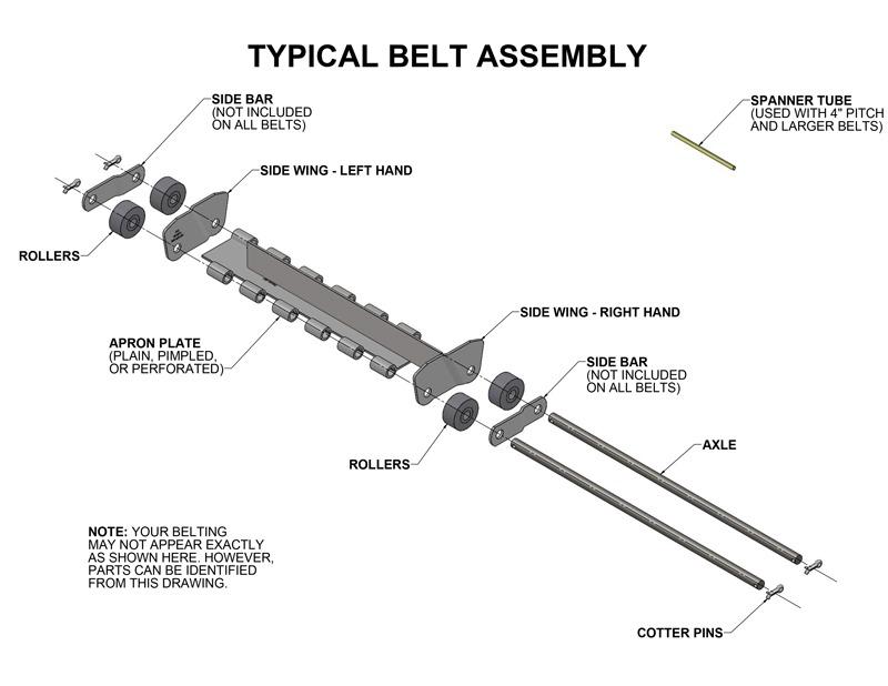 Chip Conveyor Belt assembly